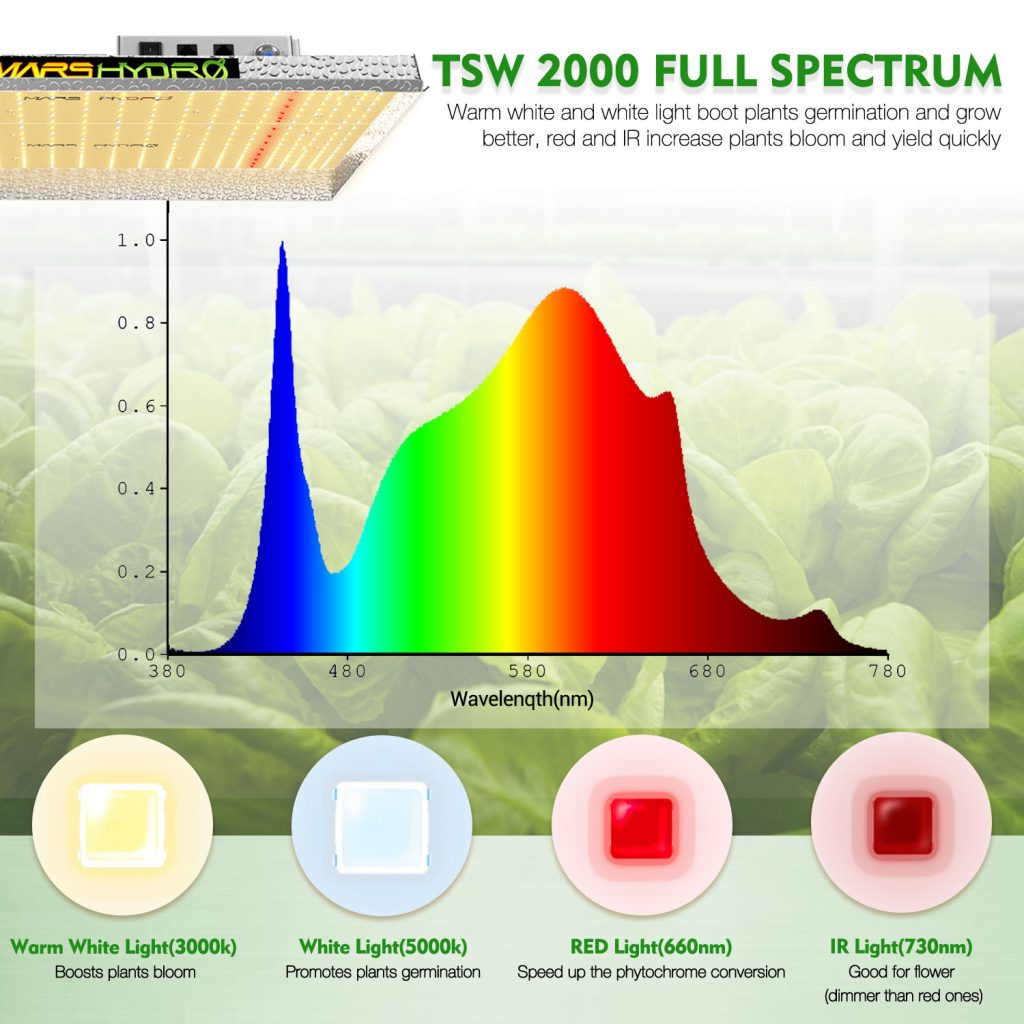 TSW2000 full spectrum with IR
