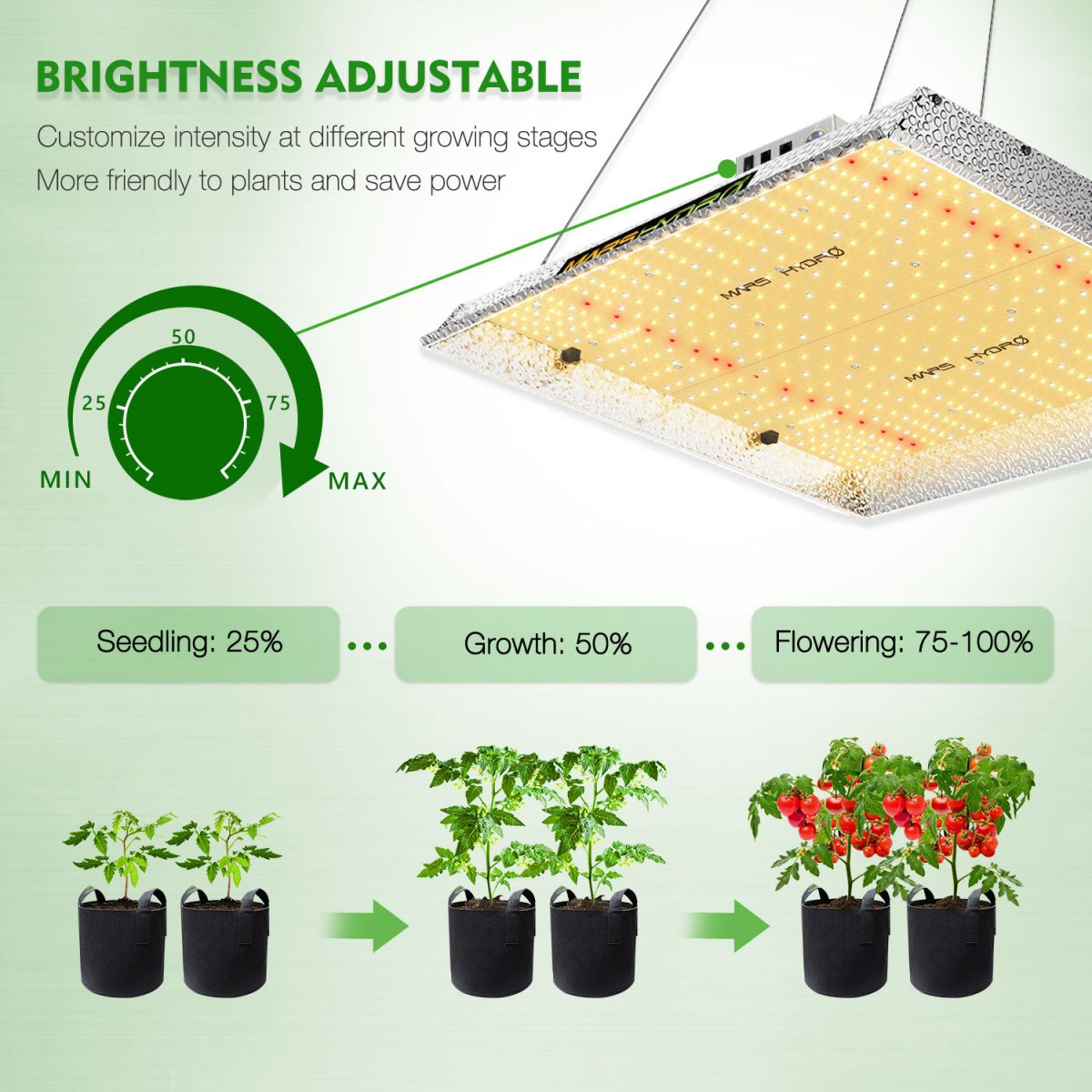Dimmable TSW2000 led grow light
