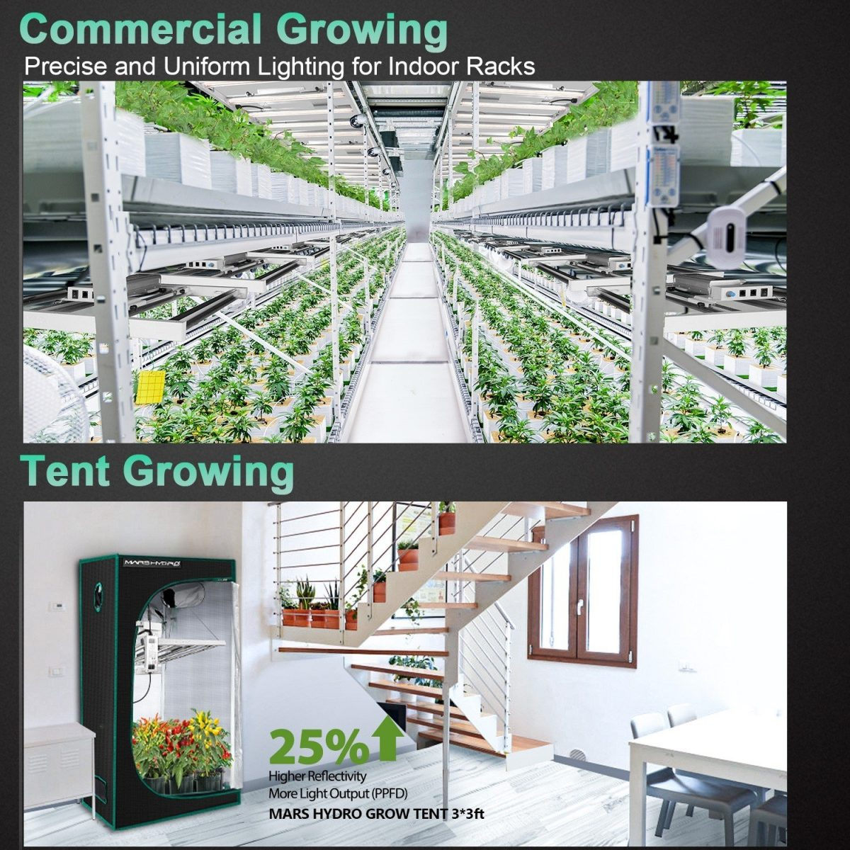FC-E3000 is good for tent and commercial grow